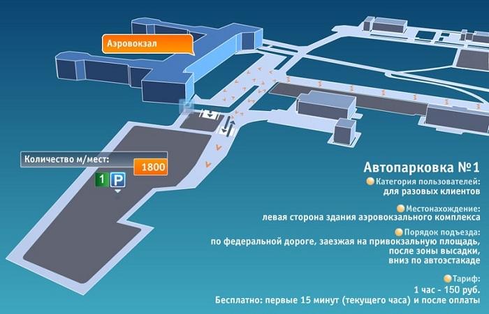 Сколько долгосрочных стоянок в Домодедово