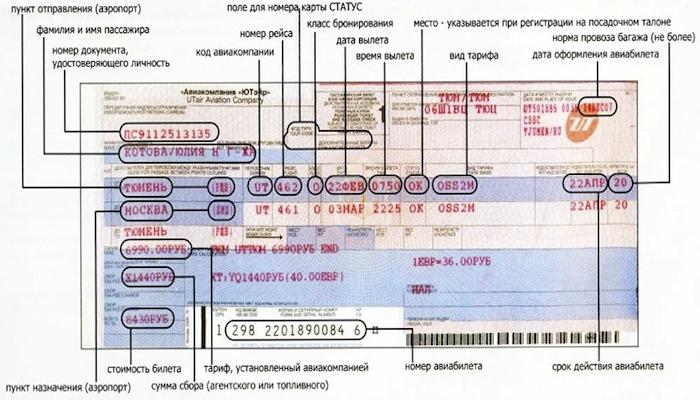 Где указано время в билете и его обозначение?