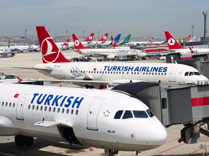 Время полета Уфа – Турция