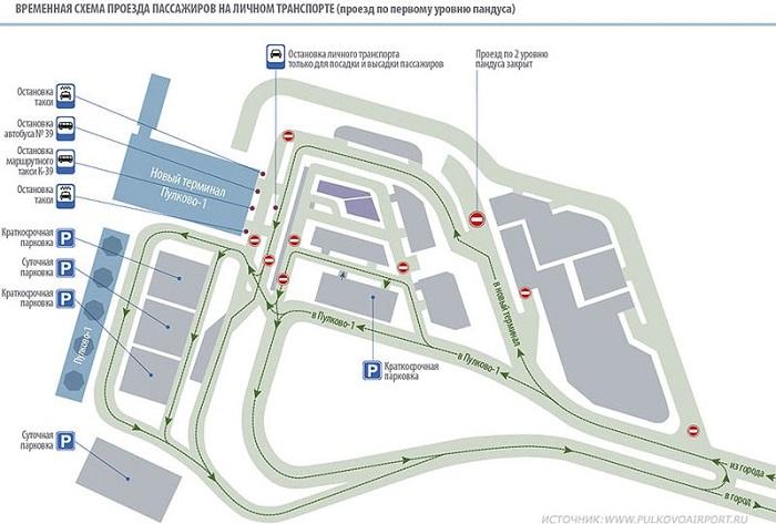 Воздушные ворота города Санкт-Петербург