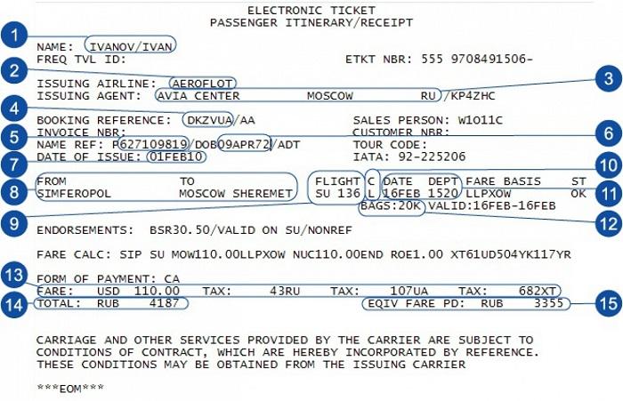 Нужно ли распечатывать электронный авиабилет?