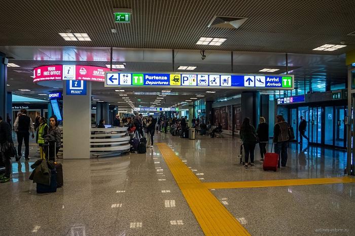 Какие услуги доступны клиентам аэропорта Фьюмичино?