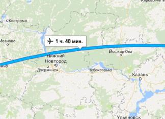 Время полета Москва - Ижевск