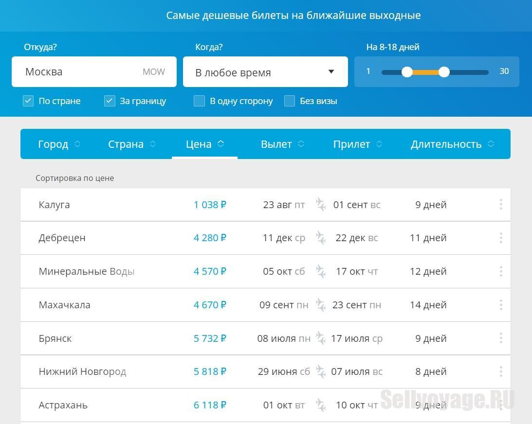 Самые дешевые авиабилеты из россии на сайте Авиасейлс